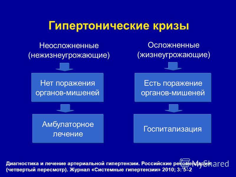 hipertenzija i ciljne organe)