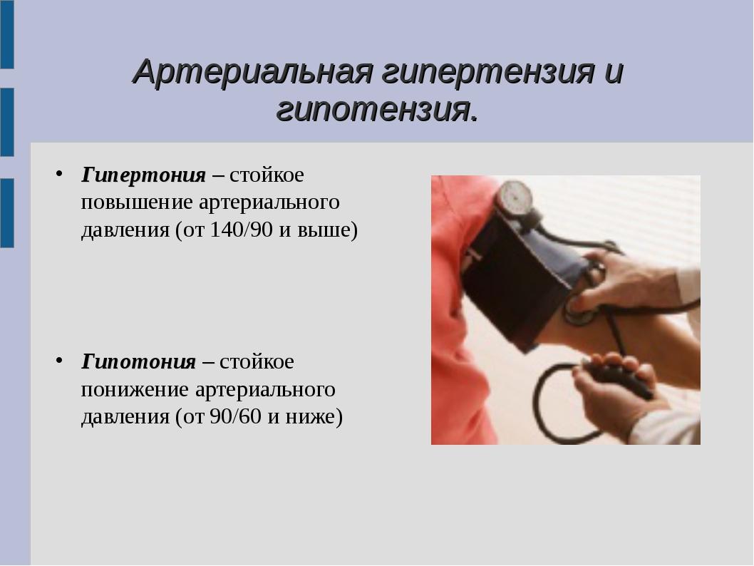 combilipen ir hipertenzija)