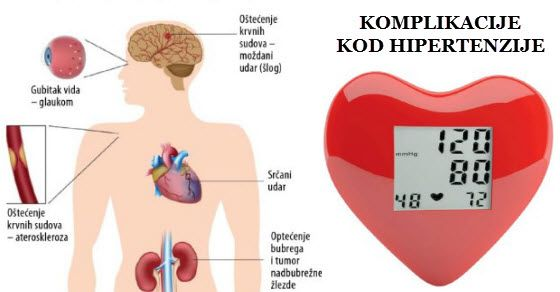 hipertenzija koja liječenje simptoma bolesti tan i hipertenzija
