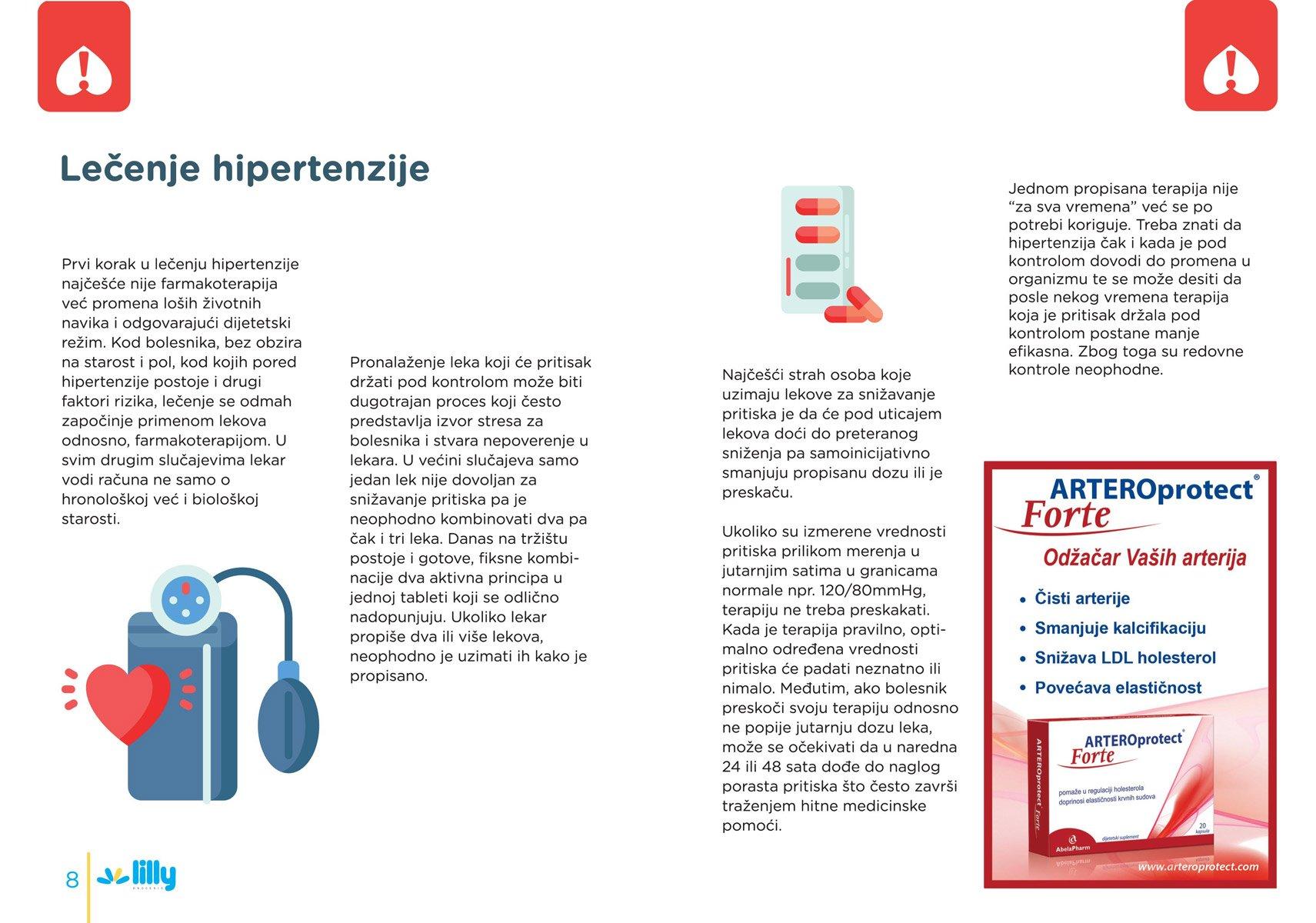 hipertenzija korak 2 da je)