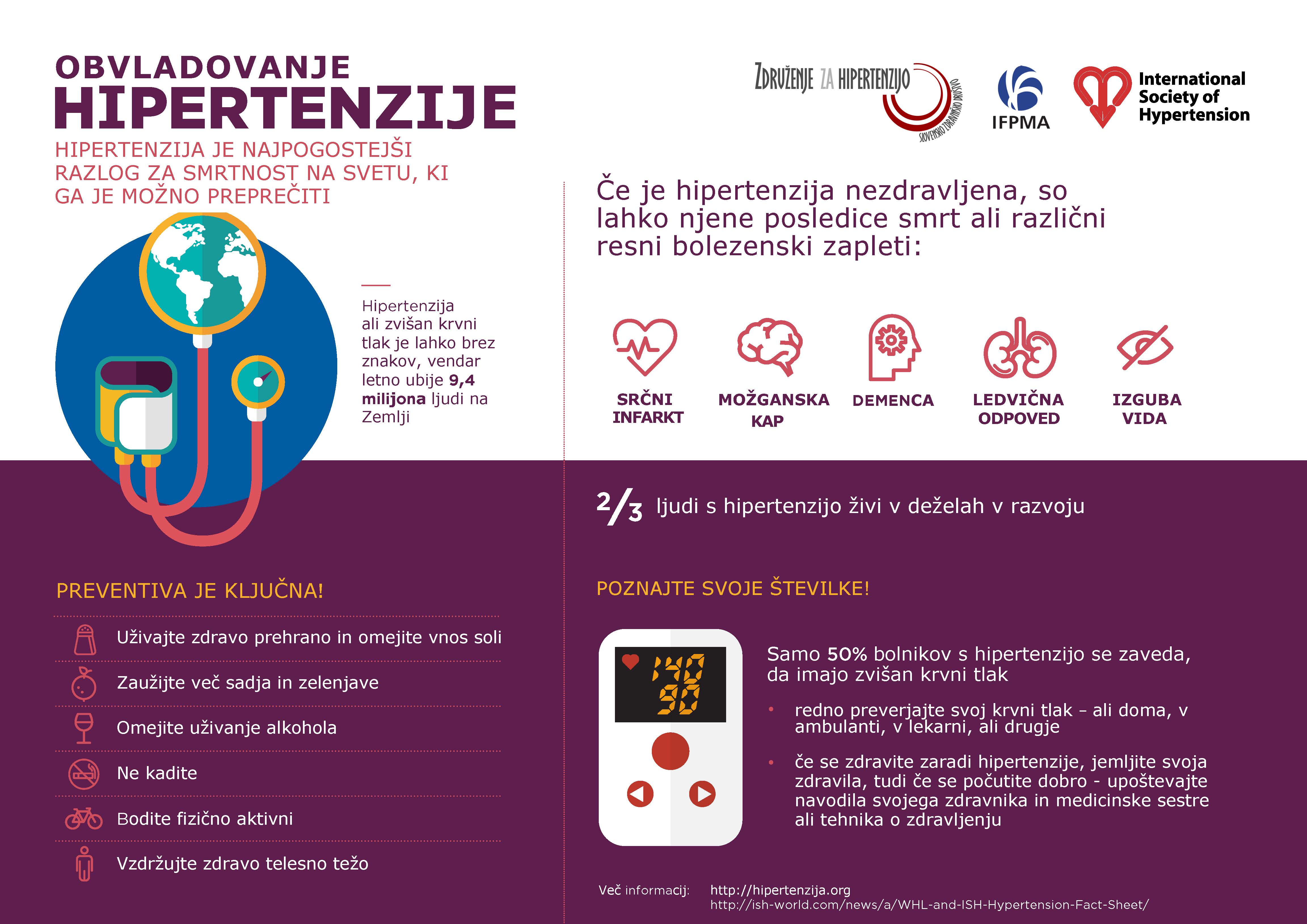 hipertenzija sklop)
