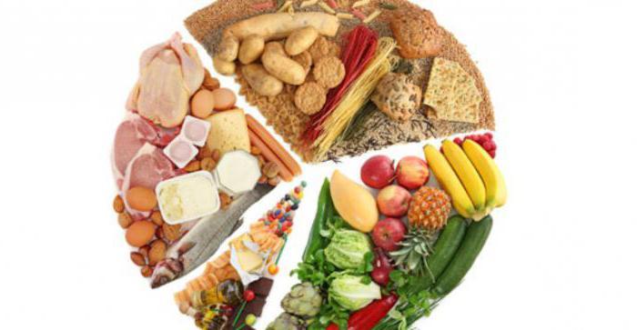 hrana u izborniku za tjedan dana hipertenzije)