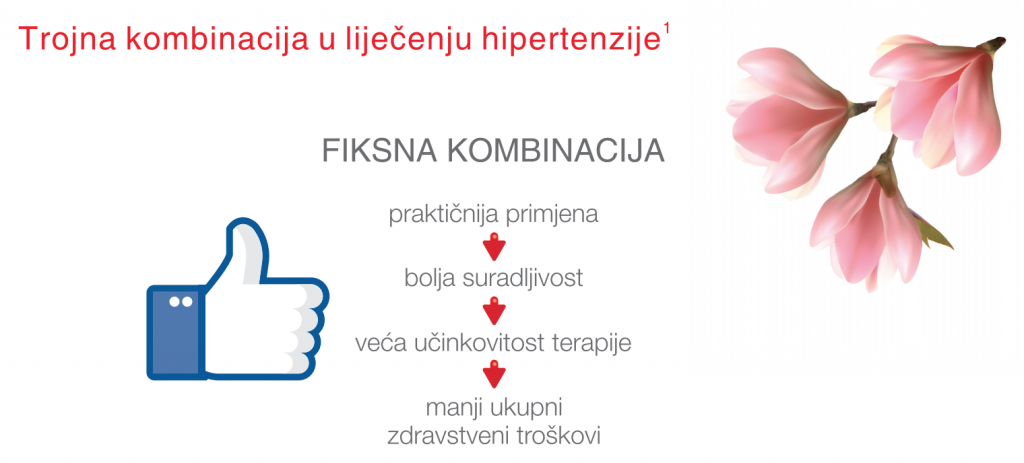 krajnika i hipertenzije)