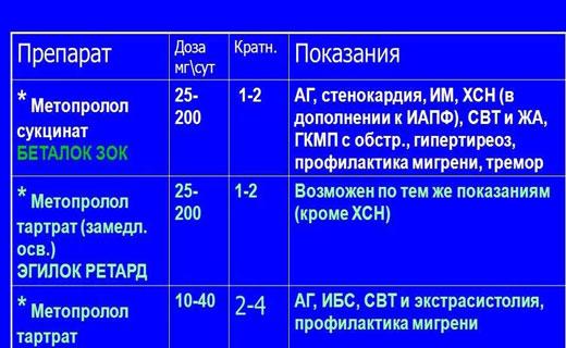 lijek hipertenzija cijena ekvator)