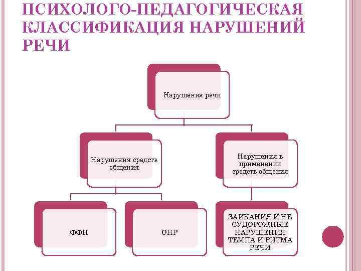 mišića hipertenzija sindrom grudnichka