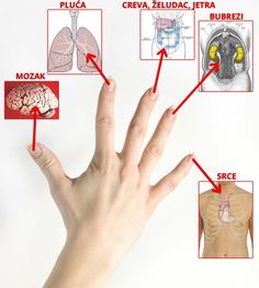 tsiston hipertenzija hipertenzija kod reumatoidnog artritisa