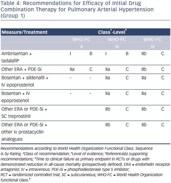 trešnja liječenje hipertenzije upotreba bundeve s hipertenzijom