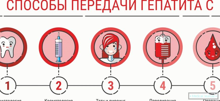 simptomi i bol u hipertenzije)