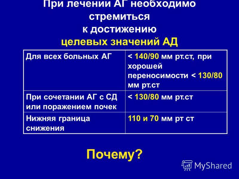 liječenje hipertenzije točkama)