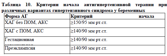 stupanj tablica hipertenzija)