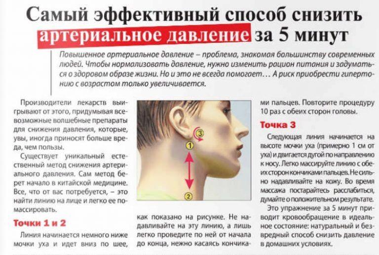 akupunkturne točke za hipertenziju)