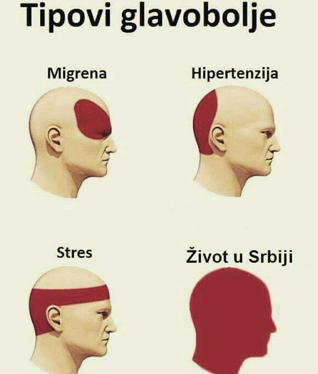 gdje glavobolja i hipertenzije