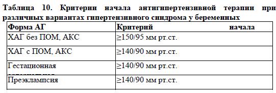 hipertenzije tijekom liječenja)