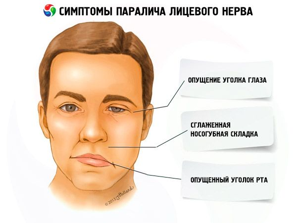 nervohel hipertenzija hipertenzija zadyshka