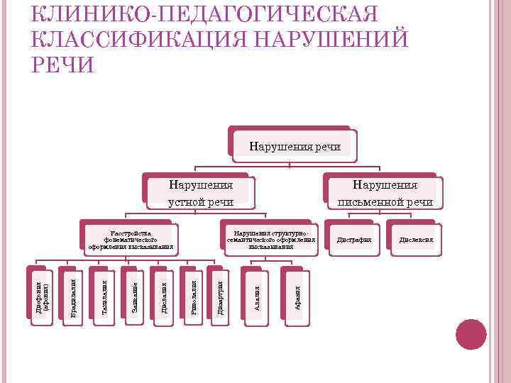 hipertenzija, mišića govornim aparata