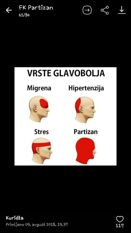 hipertenzija migrena)