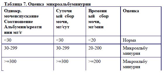 hipertenzija koja mora proći testove)