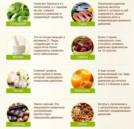 hipertenzija, i količina tekućine najnoviji lijekovi za liječenje hipertenzije