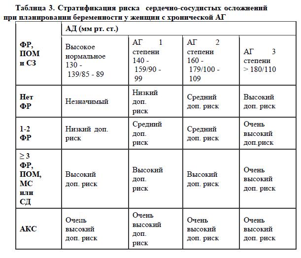standardna liječenje hipertenzije u djece)