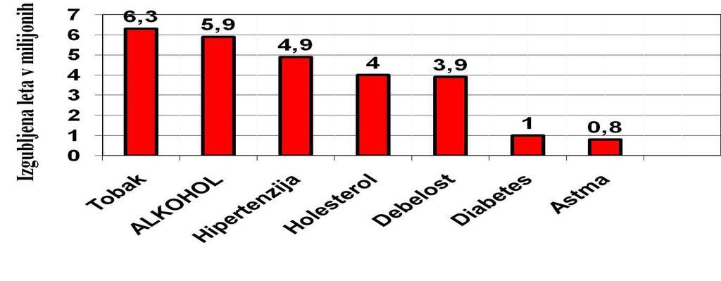 izgubljena hipertenzija
