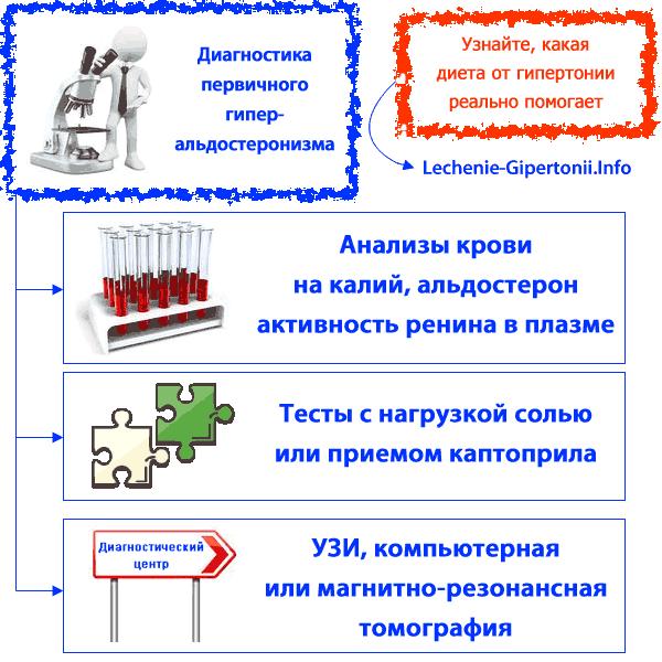 O darivanju | Hrvatski zavod za transfuzijsku medicinu - Dođite svi u Petrovu 3