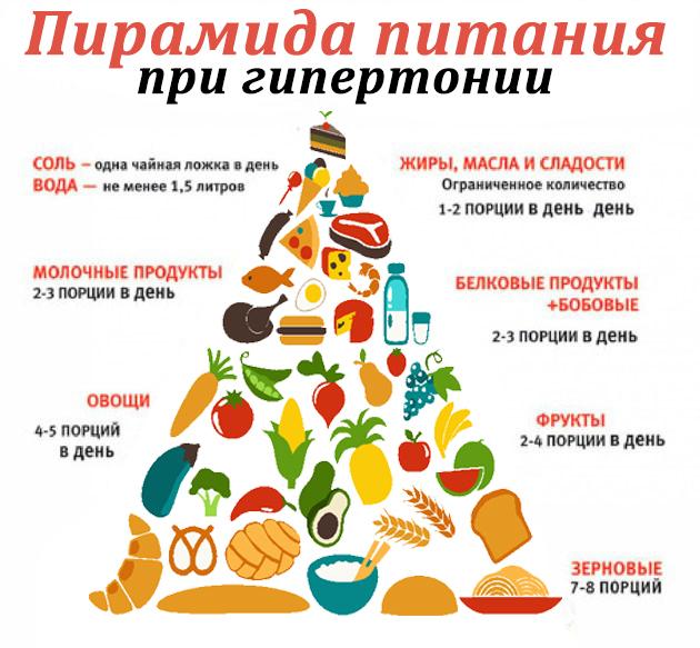 hipertenzija 2- 3 žlice)