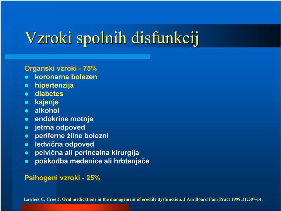 Lista lijekova HZZO