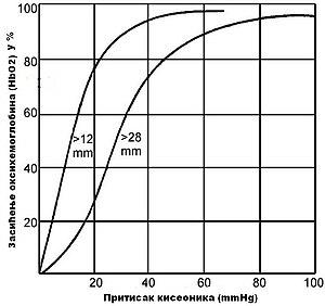 hipotenzija ili hipertenzija im upozorenje)