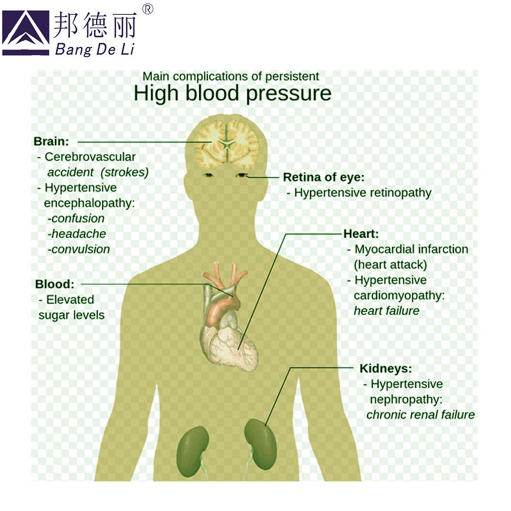 kako masirati vrat od hipertenzije)