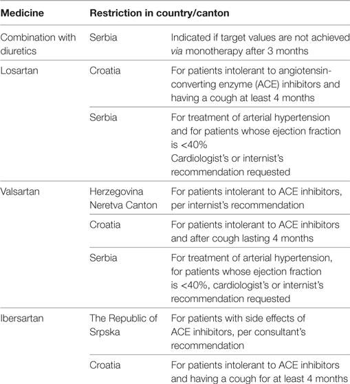 med liječenje hipertenzije