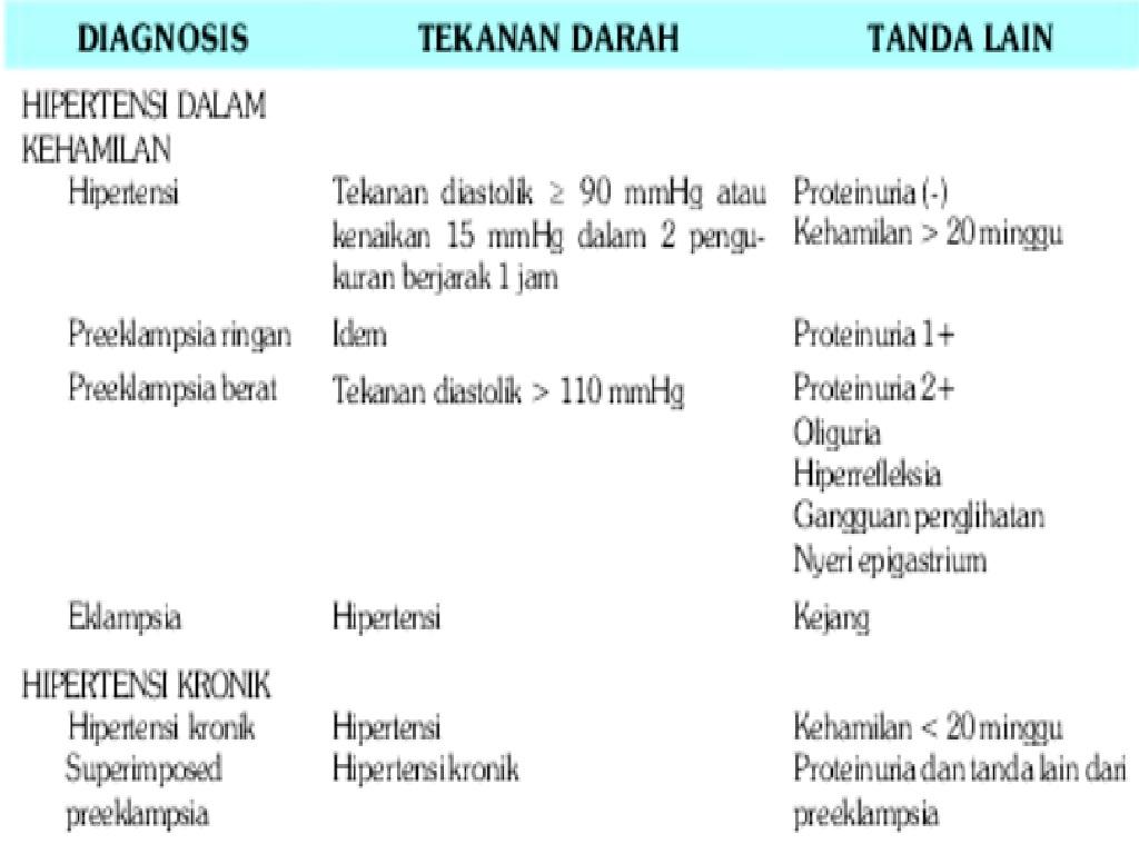 opis ekg hipertenzija