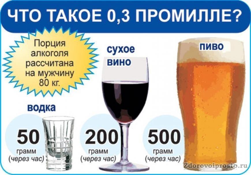 kako se pije pivo u hipertenziji