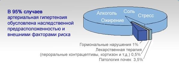 za liječenje hipertenzije krizovoe)