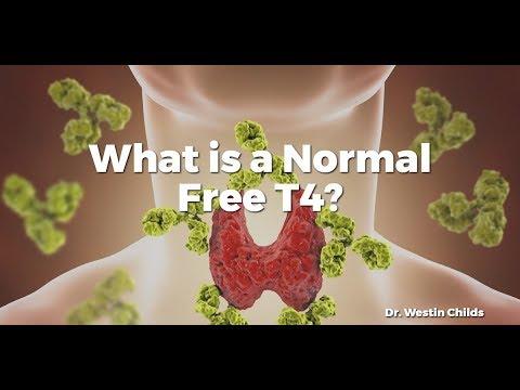 Kronične komplikacije dijabetesa