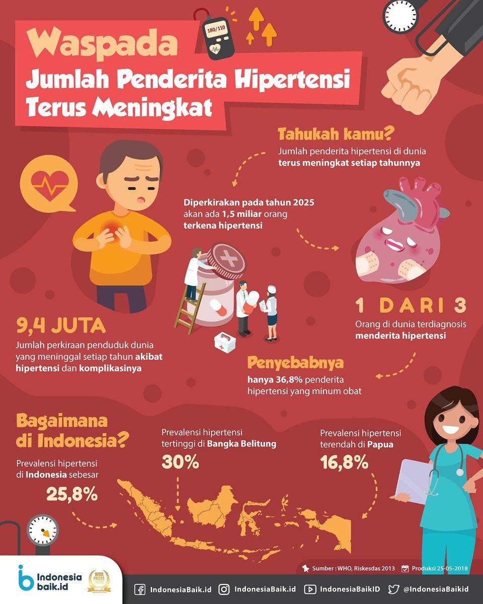 hipertenzija i sjever