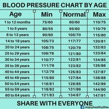 hipertenzija 130 90