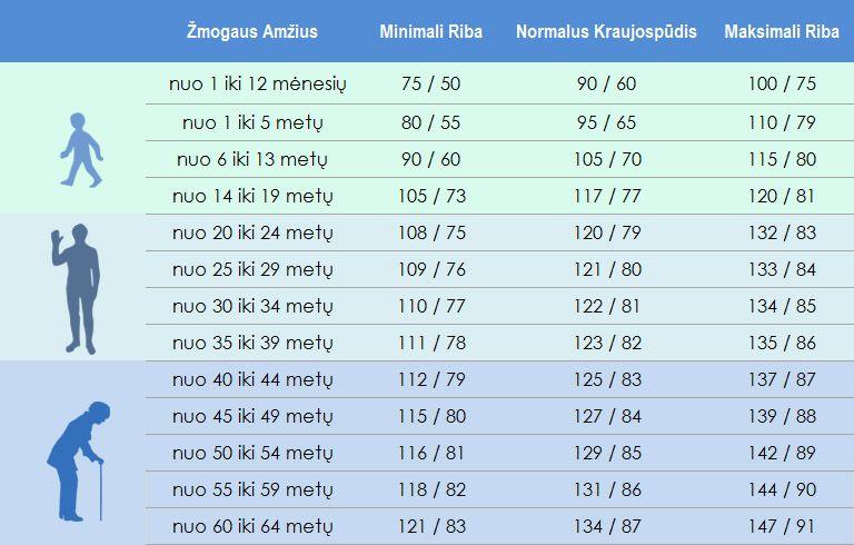 hipertenzija fiziologija hipertenzija glavobolja lijek
