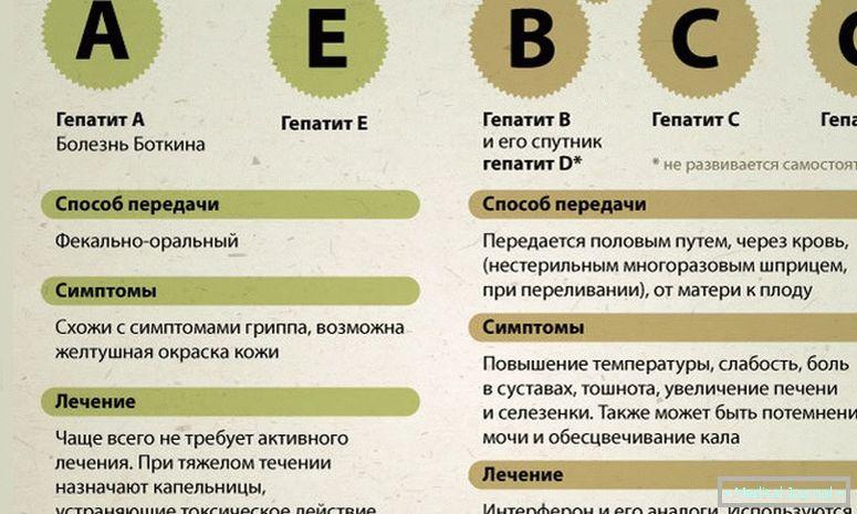 Concor tablete (5/10mg) – Uputa o lijeku   Upute - Kreni zdravo!