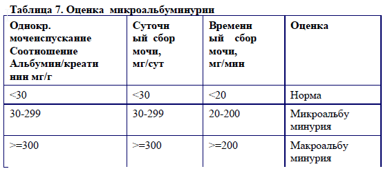 ispitivanje bubrežne hipertenzije)