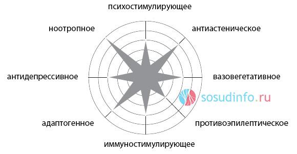liječenje hipertenzije phezam aplikacija)