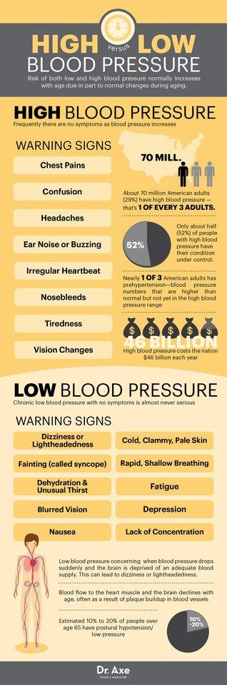 simptomi glave hipertenzije hipertenzija energije
